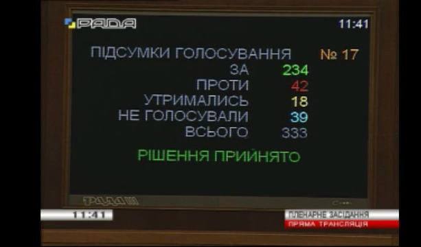 Rada adopted the law banning discrimination based on sexual orientation in the   workplace